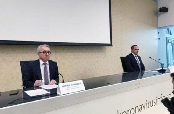 Режим карантин в Азербайджане будет продлён до конца 2020 года